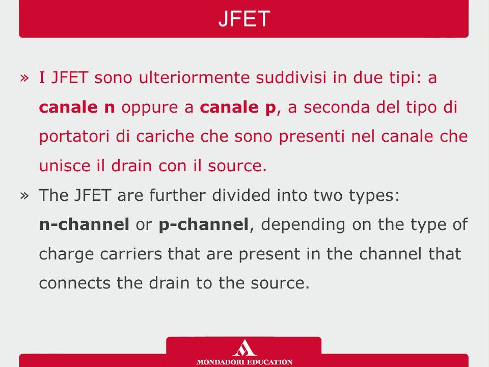 »I MOSFET sono ulteriormente classificati in due tipi: a svuotamento oppure a riempimento, a seconda dello svuotamento o riempimento di portatori nel canale tra drain e source.