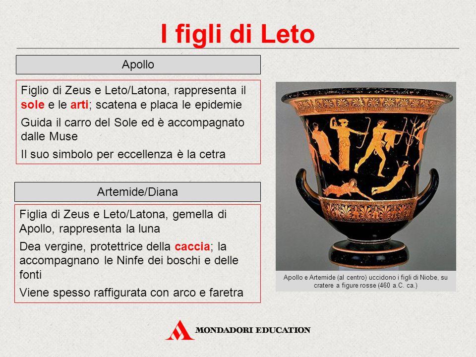 I figli di Leto Apollo Figlio di Zeus e Leto/Latona, rappresenta il sole e le arti; scatena e placa le epidemie Guida il carro del Sole ed è accompagn