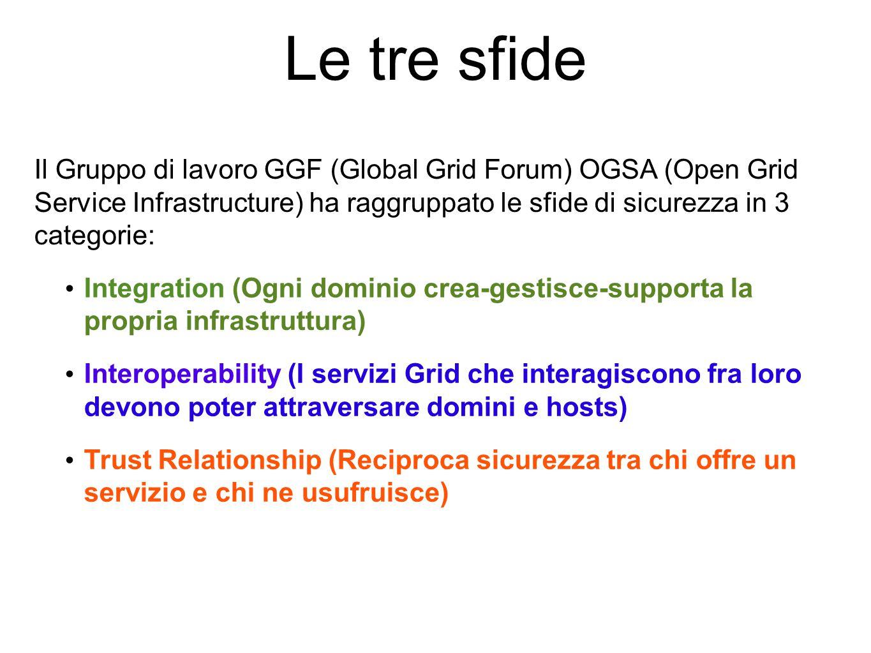 Le tre sfide Il Gruppo di lavoro GGF (Global Grid Forum) OGSA (Open Grid Service Infrastructure) ha raggruppato le sfide di sicurezza in 3 categorie: Integration (Ogni dominio crea-gestisce-supporta la propria infrastruttura) Interoperability (I servizi Grid che interagiscono fra loro devono poter attraversare domini e hosts) Trust Relationship (Reciproca sicurezza tra chi offre un servizio e chi ne usufruisce)
