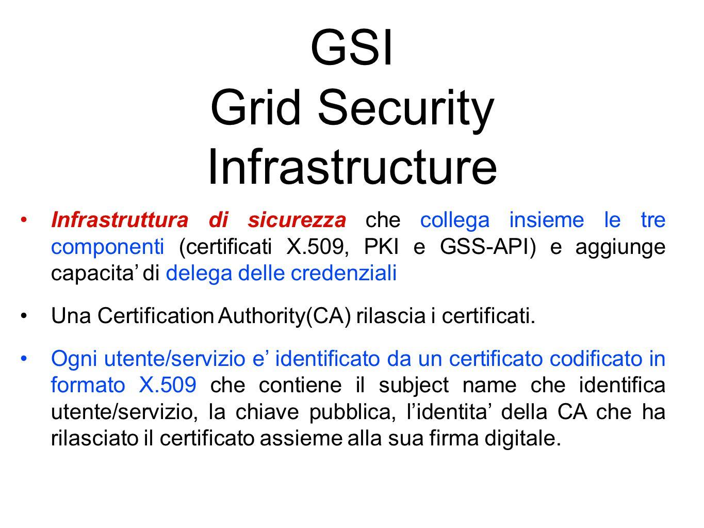 GSI Grid Security Infrastructure Infrastruttura di sicurezza che collega insieme le tre componenti (certificati X.509, PKI e GSS-API) e aggiunge capacita' di delega delle credenziali Una Certification Authority(CA) rilascia i certificati.