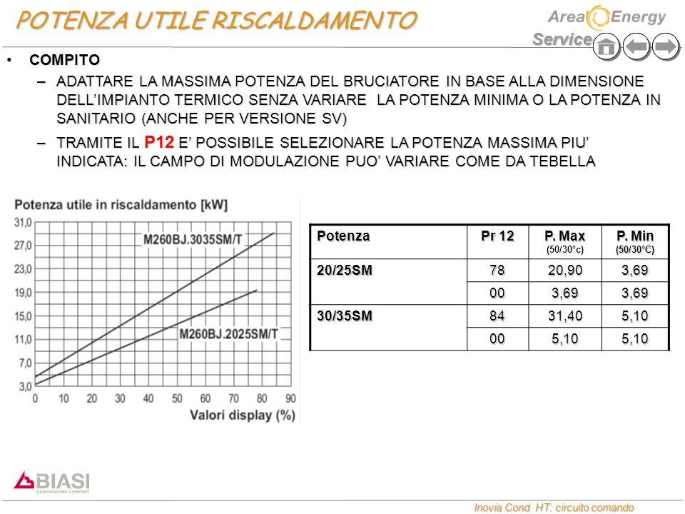 Service Inovia Cond HT: circuito comando Inovia Cond HT: circuito comando POTENZA UTILE RISCALDAMENTO COMPITOCOMPITO –ADATTARE LA MASSIMA POTENZA DEL BRUCIATORE IN BASE ALLA DIMENSIONE DELL'IMPIANTO TERMICO SENZA VARIARE LA POTENZA MINIMA O LA POTENZA IN SANITARIO (ANCHE PER VERSIONE SV) –TRAMITE IL P12 E' POSSIBILE SELEZIONARE LA POTENZA MASSIMA PIU' INDICATA: IL CAMPO DI MODULAZIONE PUO' VARIARE COME DA TEBELLA Potenza Pr 12 P.