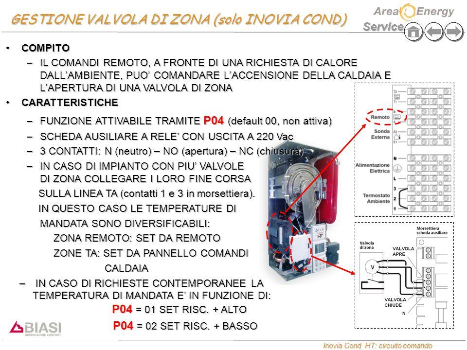 Service Inovia Cond HT: circuito comando Inovia Cond HT: circuito comando COMPITOCOMPITO –IL COMANDI REMOTO, A FRONTE DI UNA RICHIESTA DI CALORE DALL'AMBIENTE, PUO' COMANDARE L'ACCENSIONE DELLA CALDAIA E L'APERTURA DI UNA VALVOLA DI ZONA CARATTERISTICHECARATTERISTICHE –FUNZIONE ATTIVABILE TRAMITE P04 (default 00, non attiva) –SCHEDA AUSILIARE A RELE' CON USCITA A 220 Vac –3 CONTATTI: N (neutro) – NO (apertura) – NC (chiusura) –IN CASO DI IMPIANTO CON PIU' VALVOLE DI ZONA COLLEGARE I LORO FINE CORSA SULLA LINEA TA (contatti 1 e 3 in morsettiera).