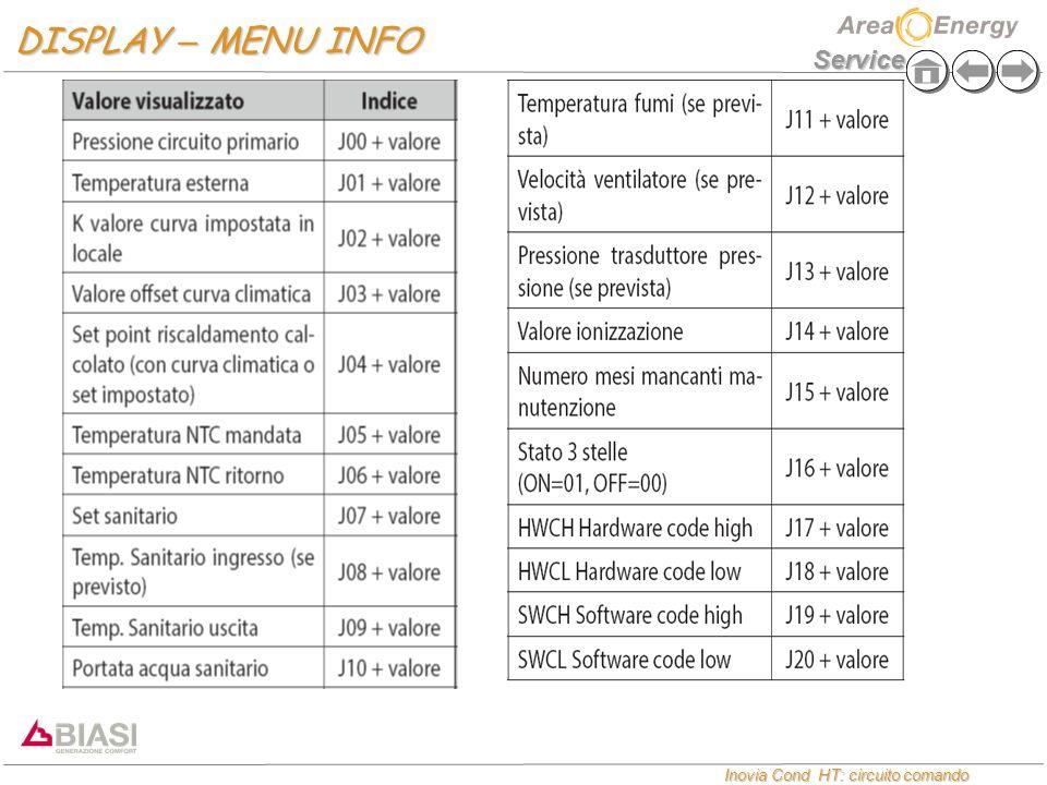 Service Inovia Cond HT: circuito comando Inovia Cond HT: circuito comando DISPLAY – MENU INFO