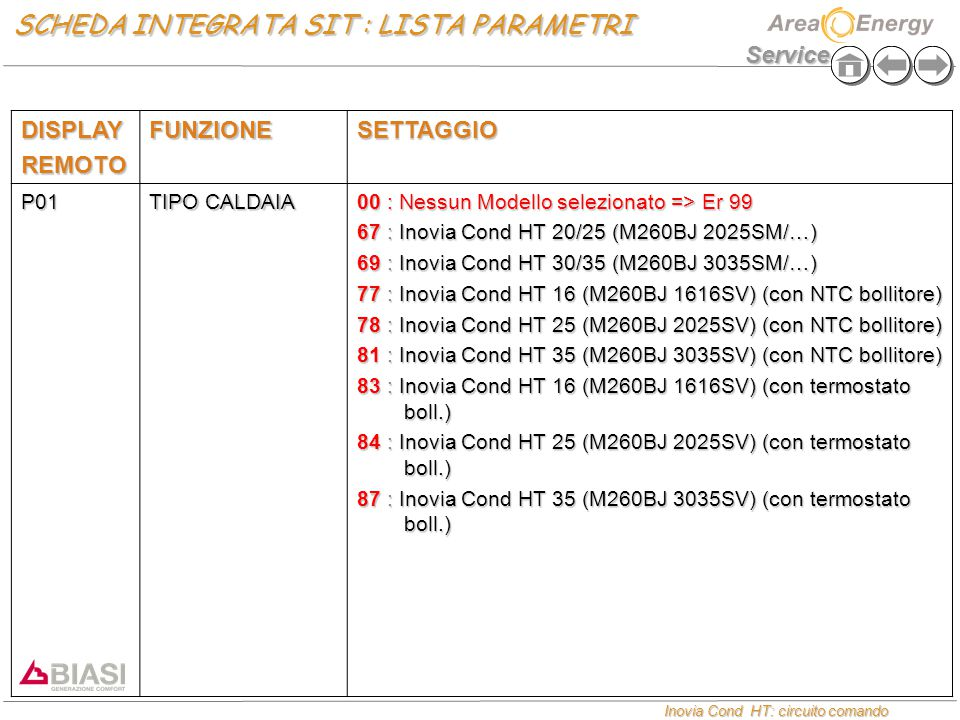 Service Inovia Cond HT: circuito comando Inovia Cond HT: circuito comando SCHEDA INTEGRATA SIT : LISTA PARAMETRI DISPLAYREMOTOFUNZIONESETTAGGIO P01 TIPO CALDAIA 00 : Nessun Modello selezionato => Er 99 67 : Inovia Cond HT 20/25 (M260BJ 2025SM/…) 69 : Inovia Cond HT 30/35 (M260BJ 3035SM/…) 77 : Inovia Cond HT 16 (M260BJ 1616SV) (con NTC bollitore) 78 : Inovia Cond HT 25 (M260BJ 2025SV) (con NTC bollitore) 81 : Inovia Cond HT 35 (M260BJ 3035SV) (con NTC bollitore) 83 : Inovia Cond HT 16 (M260BJ 1616SV) (con termostato boll.) 84 : Inovia Cond HT 25 (M260BJ 2025SV) (con termostato boll.) 87 : Inovia Cond HT 35 (M260BJ 3035SV) (con termostato boll.)