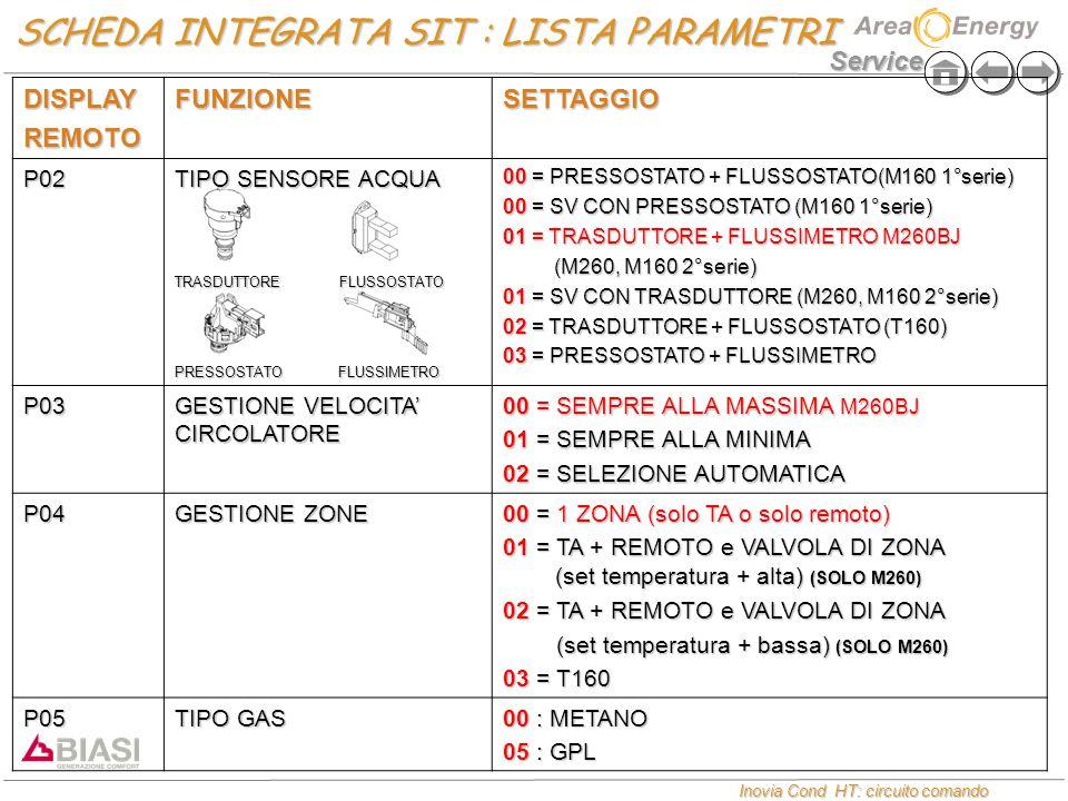 Service Inovia Cond HT: circuito comando Inovia Cond HT: circuito comando DISPLAYREMOTOFUNZIONESETTAGGIO P02 TIPO SENSORE ACQUA TRASDUTTORE FLUSSOSTATO PRESSOSTATO FLUSSIMETRO 00 = PRESSOSTATO + FLUSSOSTATO(M160 1°serie) 00 = SV CON PRESSOSTATO (M160 1°serie) 01 = TRASDUTTORE + FLUSSIMETRO M260BJ (M260, M160 2°serie) (M260, M160 2°serie) 01 = SV CON TRASDUTTORE (M260, M160 2°serie) 02 = TRASDUTTORE + FLUSSOSTATO (T160) 03 = PRESSOSTATO + FLUSSIMETRO P03 GESTIONE VELOCITA' CIRCOLATORE 00 = SEMPRE ALLA MASSIMA M260BJ 01 = SEMPRE ALLA MINIMA 02 = SELEZIONE AUTOMATICA P04 GESTIONE ZONE 00 = 1 ZONA (solo TA o solo remoto) 01 = TA + REMOTO e VALVOLA DI ZONA (set temperatura + alta) (SOLO M260) 02 = TA + REMOTO e VALVOLA DI ZONA (set temperatura + bassa) (SOLO M260) (set temperatura + bassa) (SOLO M260) 03 = T160 P05 TIPO GAS 00 : METANO 05 : GPL SCHEDA INTEGRATA SIT : LISTA PARAMETRI