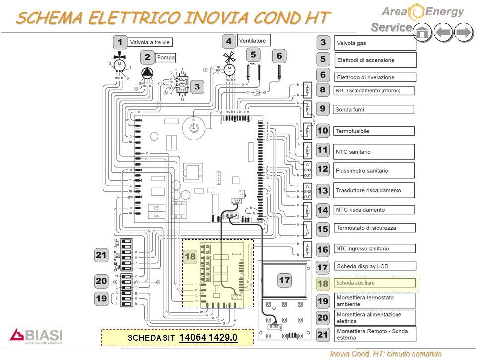 Service Inovia Cond HT: circuito comando Inovia Cond HT: circuito comando SCHEMA ELETTRICO INOVIA COND HT SCHEDA SIT 14064 1429.0