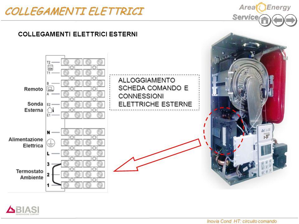 Service Inovia Cond HT: circuito comando Inovia Cond HT: circuito comando COLLEGAMENTI ELETTRICI COLLEGAMENTI ELETTRICI ESTERNI ALLOGGIAMENTO SCHEDA COMANDO E CONNESSIONI ELETTRICHE ESTERNE