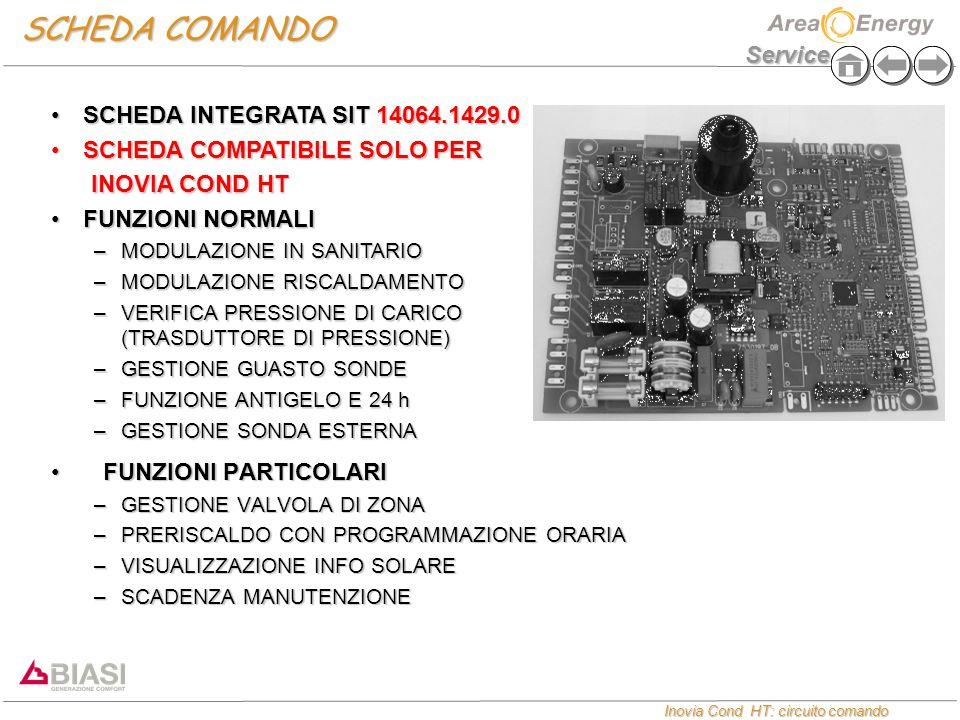 Service Inovia Cond HT: circuito comando Inovia Cond HT: circuito comando SCHEDA INTEGRATA SIT 14064.1429.0SCHEDA INTEGRATA SIT 14064.1429.0 SCHEDA COMPATIBILE SOLO PERSCHEDA COMPATIBILE SOLO PER INOVIA COND HT INOVIA COND HT FUNZIONI NORMALIFUNZIONI NORMALI –MODULAZIONE IN SANITARIO –MODULAZIONE RISCALDAMENTO –VERIFICA PRESSIONE DI CARICO (TRASDUTTORE DI PRESSIONE) –GESTIONE GUASTO SONDE –FUNZIONE ANTIGELO E 24 h –GESTIONE SONDA ESTERNA SCHEDA COMANDO FUNZIONI PARTICOLARI FUNZIONI PARTICOLARI –GESTIONE VALVOLA DI ZONA –PRERISCALDO CON PROGRAMMAZIONE ORARIA –VISUALIZZAZIONE INFO SOLARE –SCADENZA MANUTENZIONE