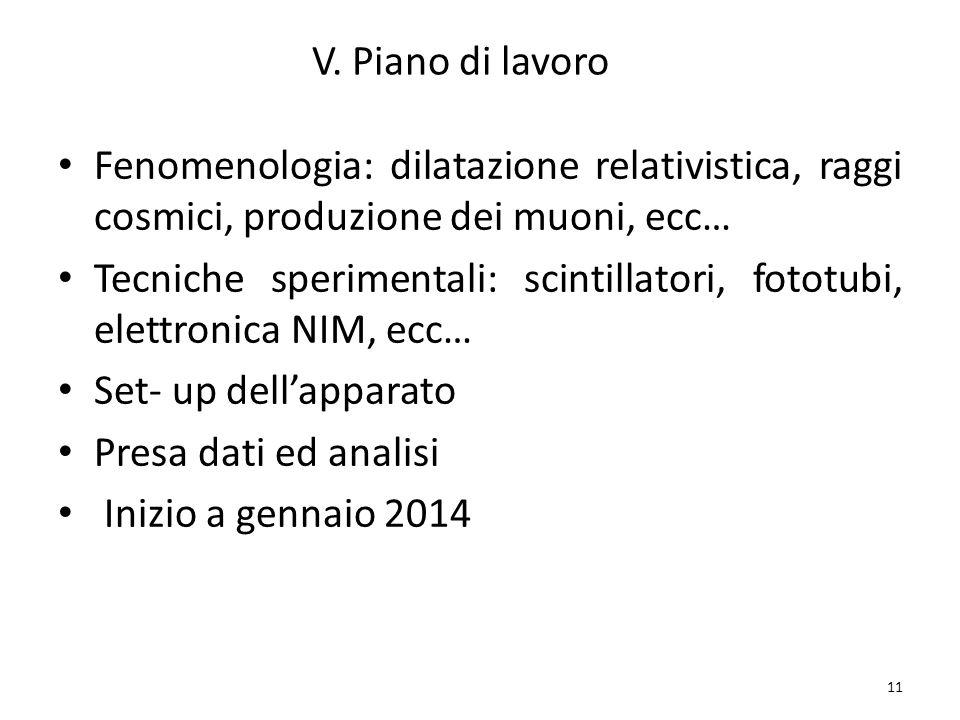 V. Piano di lavoro Fenomenologia: dilatazione relativistica, raggi cosmici, produzione dei muoni, ecc… Tecniche sperimentali: scintillatori, fototubi,