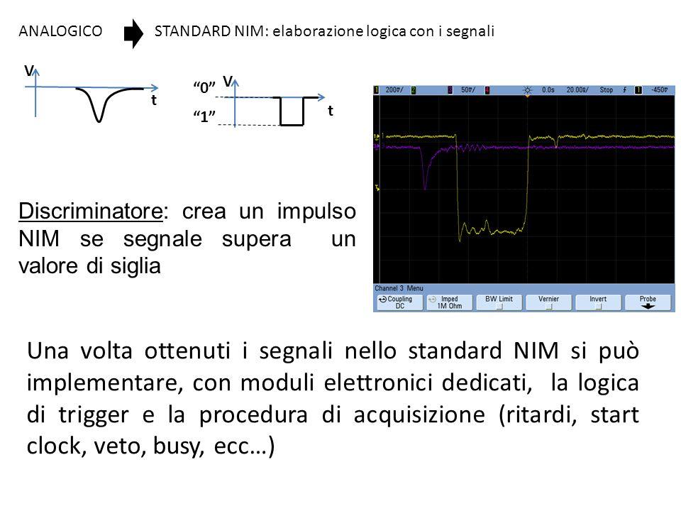 """V t ANALOGICOSTANDARD NIM: elaborazione logica con i segnali V t """"0"""" """"1"""" Discriminatore: crea un impulso NIM se segnale supera un valore di siglia Sig"""