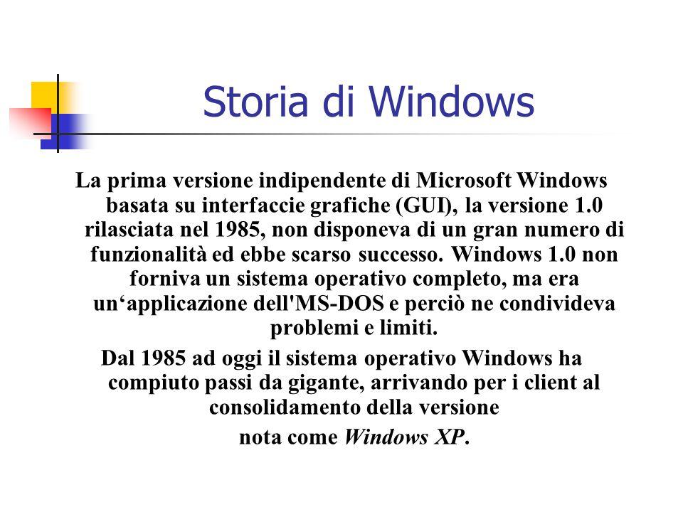 WINDOWS Sistema operativo (software di base) E' un programma che coordina le diverse componenti hardware e software del computer, facendo da tramite l'utente, i programmi in dotazione e la macchina.