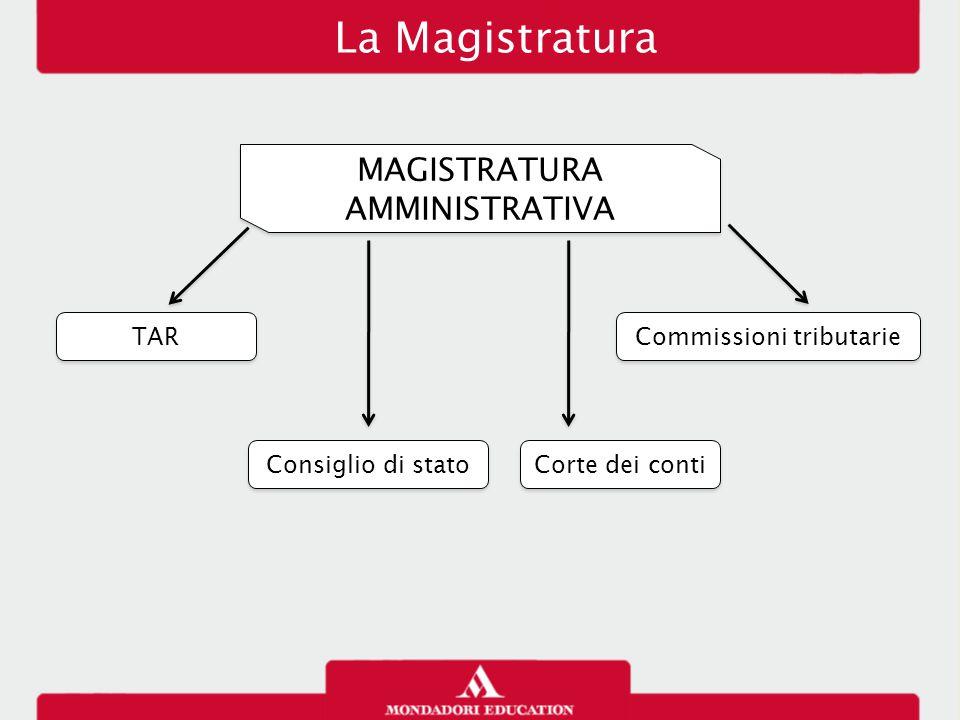 La Magistratura MAGISTRATURA AMMINISTRATIVA TAR Consiglio di stato Commissioni tributarie Corte dei conti