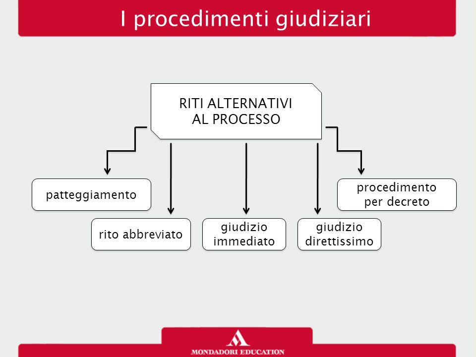 I procedimenti giudiziari RITI ALTERNATIVI AL PROCESSO RITI ALTERNATIVI AL PROCESSO patteggiamento rito abbreviato giudizio immediato giudizio direttissimo procedimento per decreto procedimento per decreto