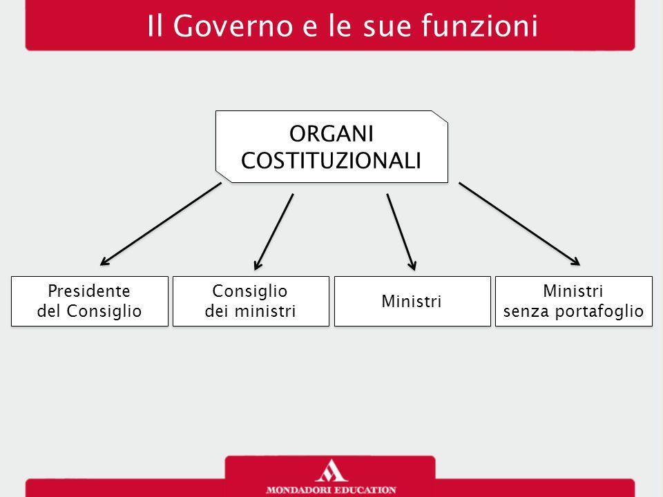 Il Governo e le sue funzioni GOVERNO Funzione esecutiva Deve avere la fiducia dal Parlamento Deve avere la fiducia dal Parlamento