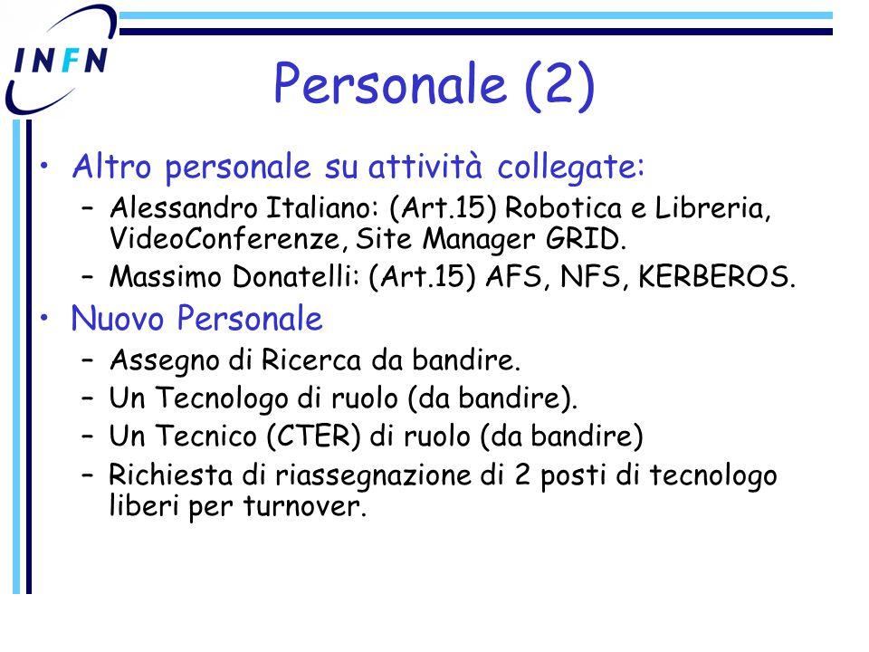 Personale (2) Altro personale su attività collegate: –Alessandro Italiano: (Art.15) Robotica e Libreria, VideoConferenze, Site Manager GRID.
