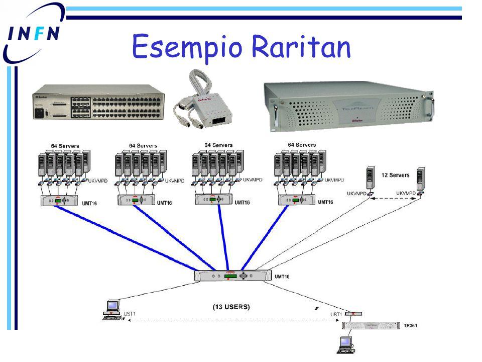 Esempio Raritan
