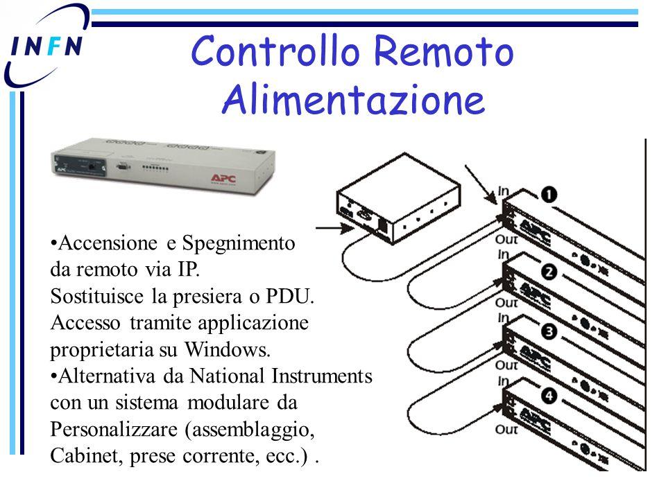 Controllo Remoto Alimentazione Accensione e Spegnimento da remoto via IP.