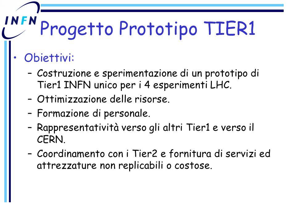 Progetto Prototipo TIER1 Obiettivi: –Costruzione e sperimentazione di un prototipo di Tier1 INFN unico per i 4 esperimenti LHC.