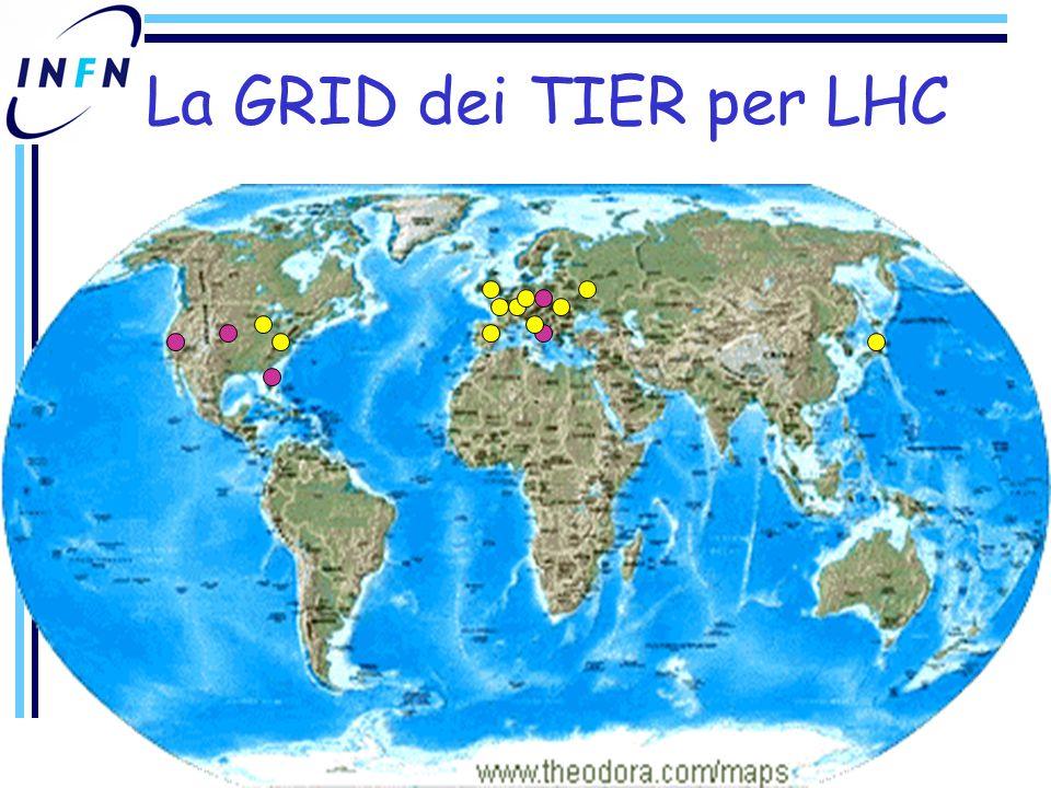 La GRID dei TIER per LHC