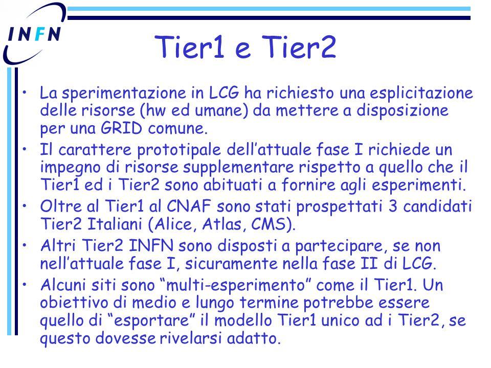 Tier1 e Tier2 La sperimentazione in LCG ha richiesto una esplicitazione delle risorse (hw ed umane) da mettere a disposizione per una GRID comune.