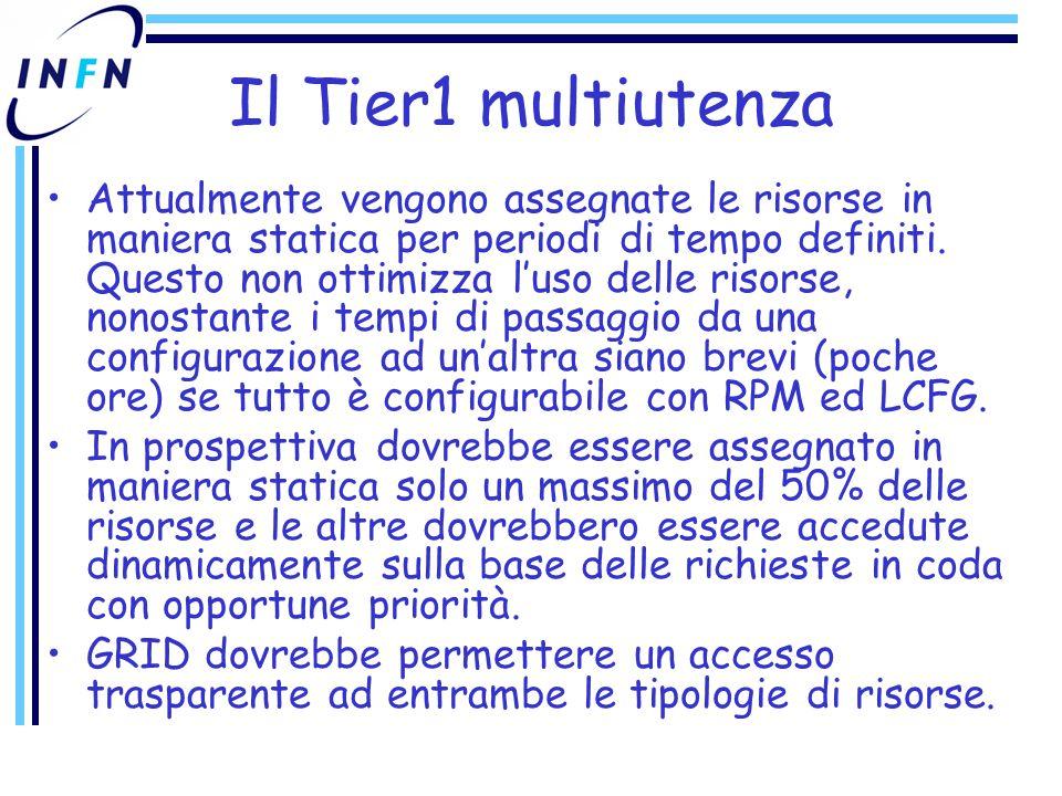 Il Tier1 multiutenza Attualmente vengono assegnate le risorse in maniera statica per periodi di tempo definiti.