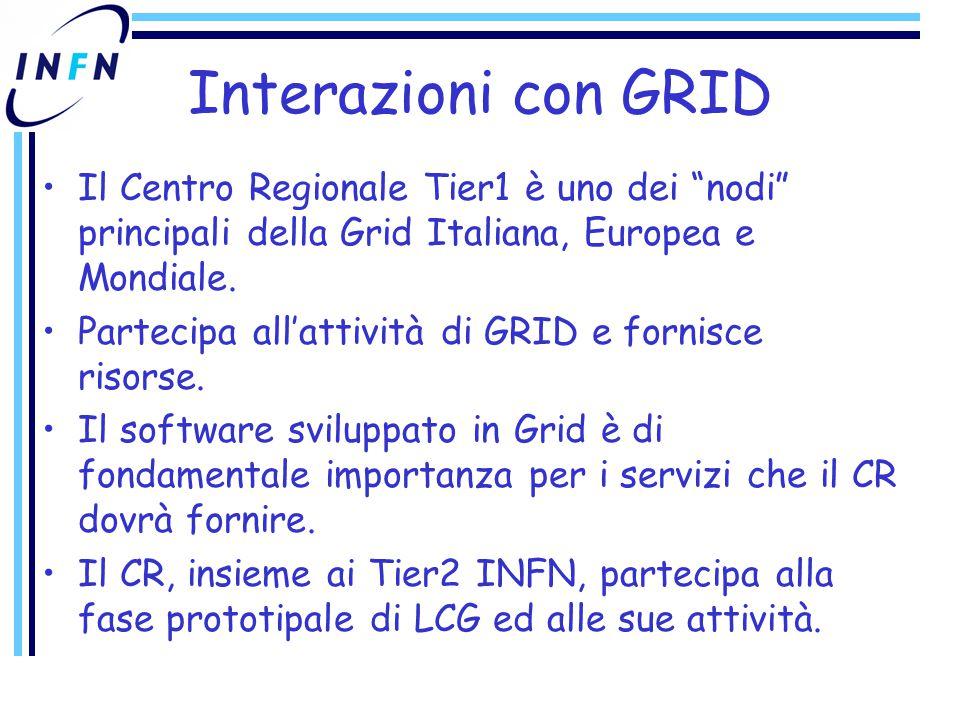 Interazioni con GRID Il Centro Regionale Tier1 è uno dei nodi principali della Grid Italiana, Europea e Mondiale.