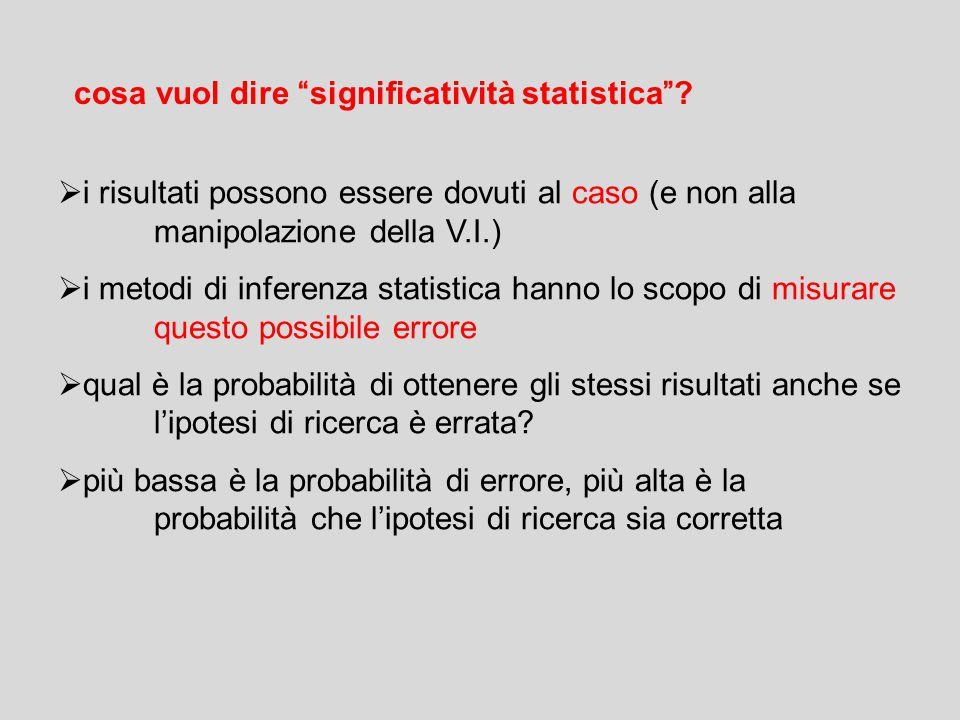  i risultati possono essere dovuti al caso (e non alla manipolazione della V.I.)  i metodi di inferenza statistica hanno lo scopo di misurare questo
