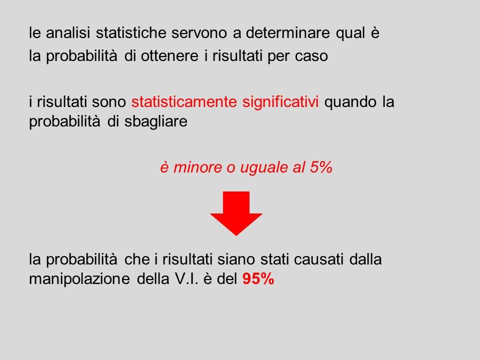 le analisi statistiche servono a determinare qual è la probabilità di ottenere i risultati per caso i risultati sono statisticamente significativi qua