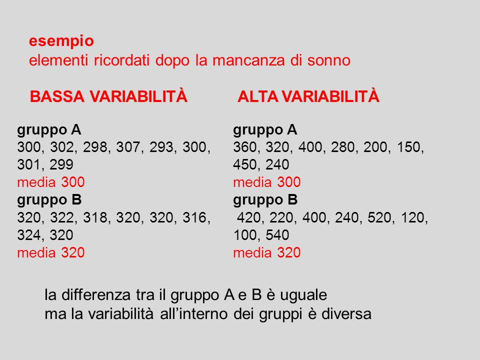 gruppo A 360, 320, 400, 280, 200, 150, 450, 240 media 300 gruppo B 420, 220, 400, 240, 520, 120, 100, 540 media 320 gruppo A 300, 302, 298, 307, 293,