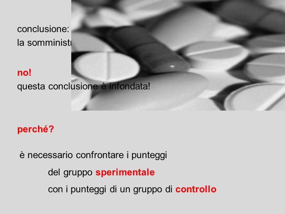 conclusione: la somministrazione del farmaco è efficace no! questa conclusione è infondata! perché? è necessario confrontare i punteggi del gruppo spe