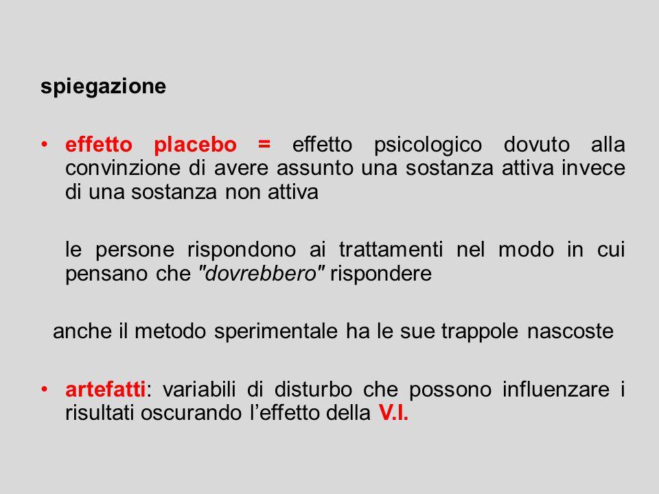 spiegazione effetto placebo = effetto psicologico dovuto alla convinzione di avere assunto una sostanza attiva invece di una sostanza non attiva le pe