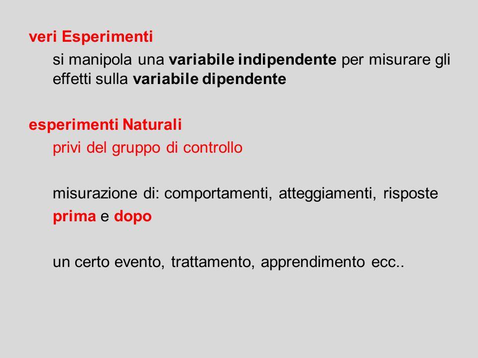 veri Esperimenti si manipola una variabile indipendente per misurare gli effetti sulla variabile dipendente esperimenti Naturali privi del gruppo di c