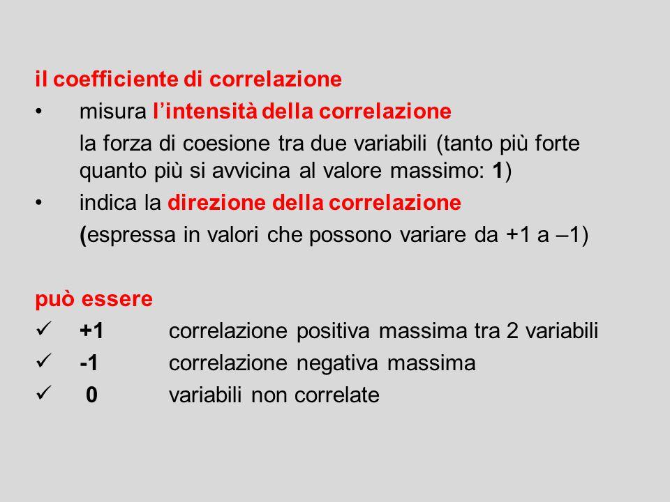 il coefficiente di correlazione misura l'intensità della correlazione la forza di coesione tra due variabili (tanto più forte quanto più si avvicina a