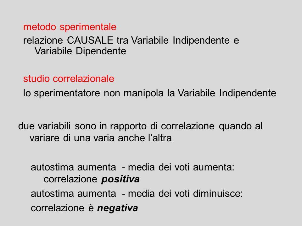 due variabili sono in rapporto di correlazione quando al variare di una varia anche l'altra autostima aumenta - media dei voti aumenta: correlazione p