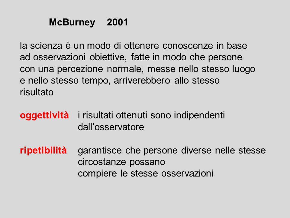 McBurney2001 la scienza è un modo di ottenere conoscenze in base ad osservazioni obiettive, fatte in modo che persone con una percezione normale, mess