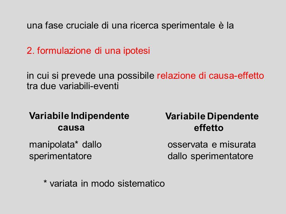 una fase cruciale di una ricerca sperimentale è la 2. formulazione di una ipotesi in cui si prevede una possibile relazione di causa-effetto tra due v