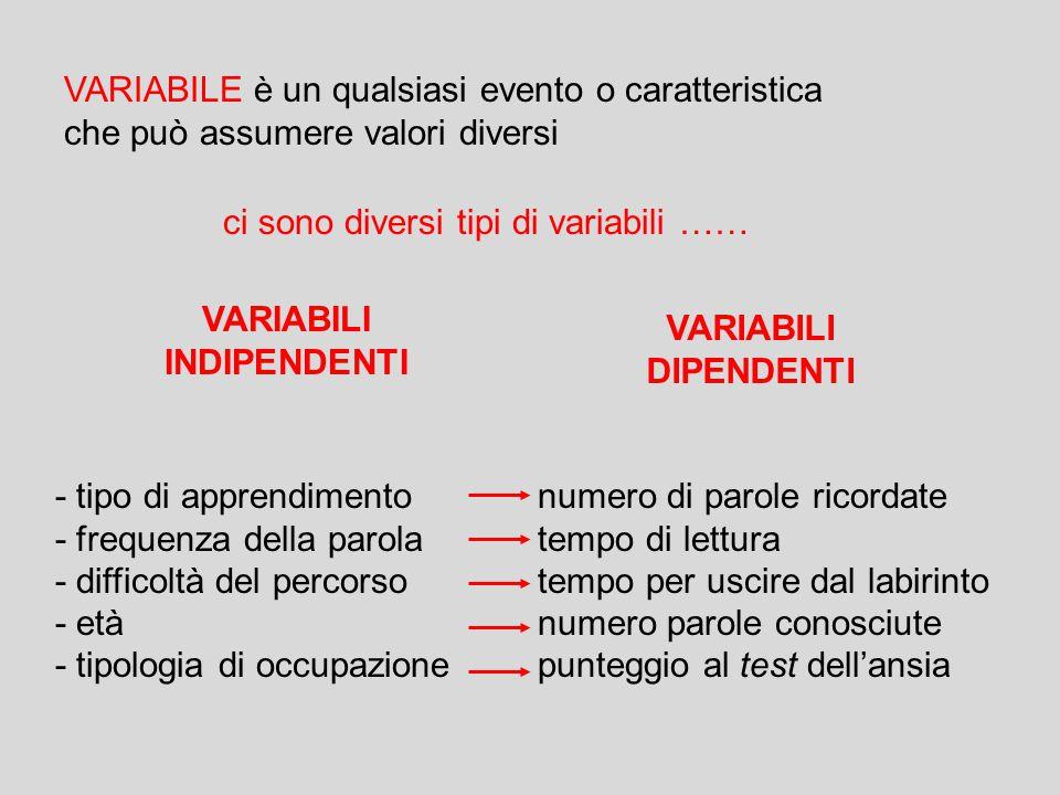 ci sono diversi tipi di variabili …… VARIABILI INDIPENDENTI VARIABILI DIPENDENTI - tipo di apprendimento numero di parole ricordate - frequenza della