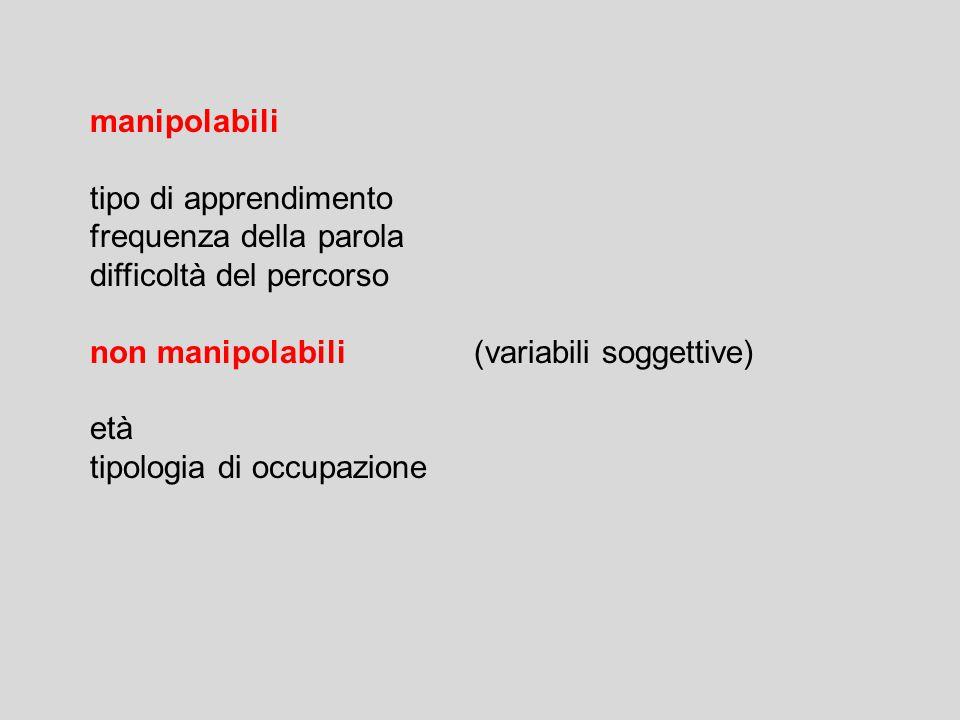 1.individuazione e descrizione del problema.