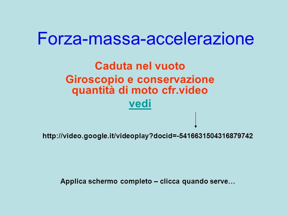Forza-massa-accelerazione Caduta nel vuoto Giroscopio e conservazione quantità di moto cfr.video vedi Applica schermo completo – clicca quando serve…