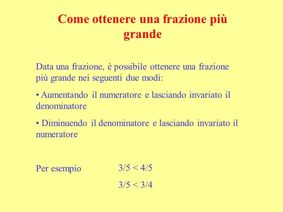 Come ottenere una frazione più piccola Data una frazione, è possibile ottenere una frazione più piccola nei seguenti due modi: Diminuendo il numeratore e lasciando invariato il denominatore Aumentando il denominatore e lasciando invariato il numeratore Per esempio 3/5 > 2/5 3/5 > 3/6