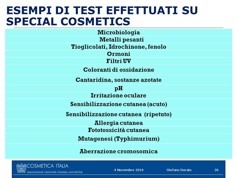 Microbiologia Metalli pesanti Tioglicolati, Idrochinone, fenolo Ormoni Filtri UV Coloranti di ossidazione Cantaridina, sostanze azotate pH Irritazione