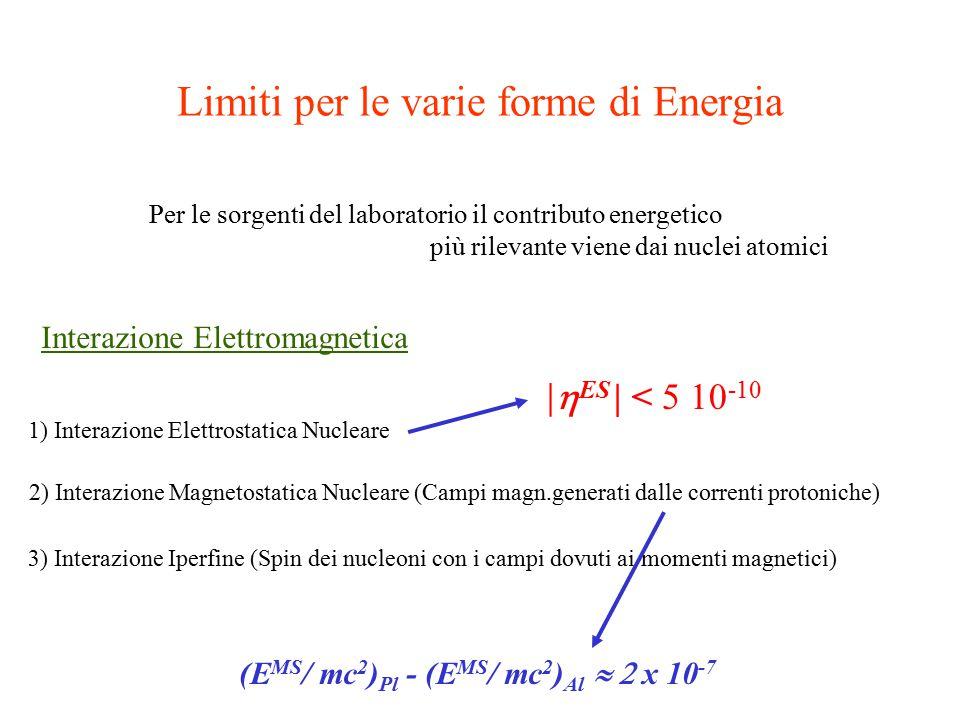 Limiti per le varie forme di Energia Per le sorgenti del laboratorio il contributo energetico più rilevante viene dai nuclei atomici Interazione Elettromagnetica 1) Interazione Elettrostatica Nucleare 2) Interazione Magnetostatica Nucleare (Campi magn.generati dalle correnti protoniche) 3) Interazione Iperfine (Spin dei nucleoni con i campi dovuti ai momenti magnetici) (E MS / mc 2 ) Pl - (E MS / mc 2 ) Al  x 10 -7  ES | < 5 10 -10