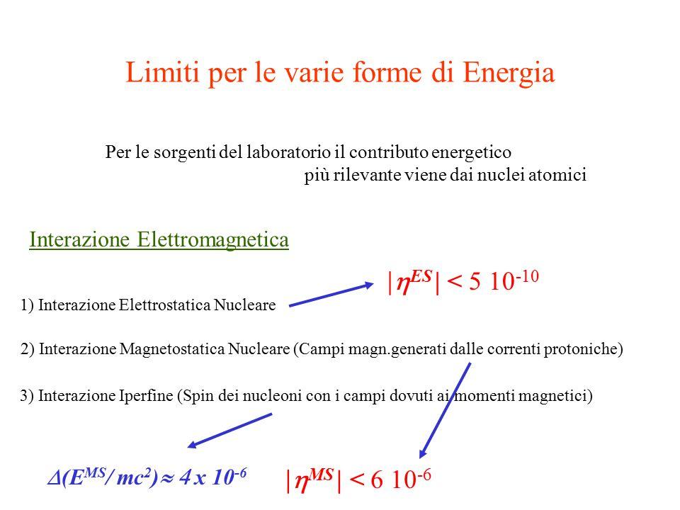Limiti per le varie forme di Energia Per le sorgenti del laboratorio il contributo energetico più rilevante viene dai nuclei atomici Interazione Elettromagnetica 1) Interazione Elettrostatica Nucleare 2) Interazione Magnetostatica Nucleare (Campi magn.generati dalle correnti protoniche) 3) Interazione Iperfine (Spin dei nucleoni con i campi dovuti ai momenti magnetici)  ES | < 5 10 -10  MS | < 6 10 -6  (E MS / mc 2 )  x 10 -6