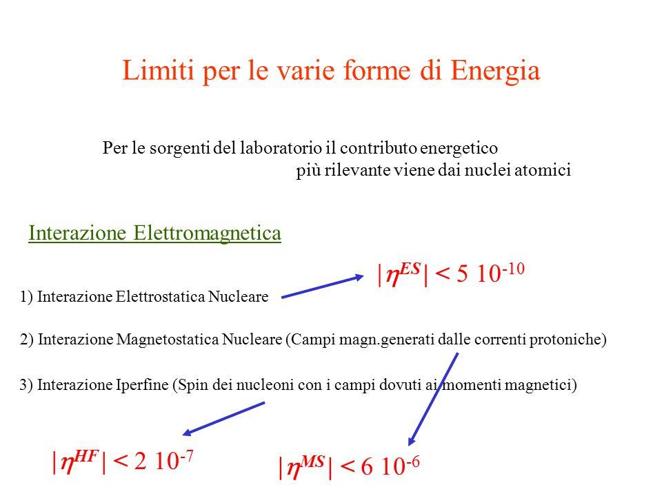 Limiti per le varie forme di Energia Per le sorgenti del laboratorio il contributo energetico più rilevante viene dai nuclei atomici Interazione Elettromagnetica 1) Interazione Elettrostatica Nucleare 2) Interazione Magnetostatica Nucleare (Campi magn.generati dalle correnti protoniche) 3) Interazione Iperfine (Spin dei nucleoni con i campi dovuti ai momenti magnetici)  ES | < 5 10 -10  MS | < 6 10 -6  HF | < 2 10 -7