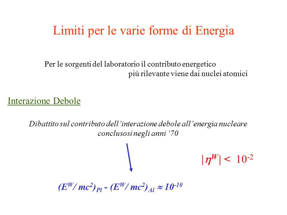Limiti per le varie forme di Energia Per le sorgenti del laboratorio il contributo energetico più rilevante viene dai nuclei atomici Interazione Debole Dibattito sul contributo dell'interazione debole all'energia nucleare conclusosi negli anni '70  W | < 10 -2 (E W / mc 2 ) Pl - (E W / mc 2 ) Al  10 -10