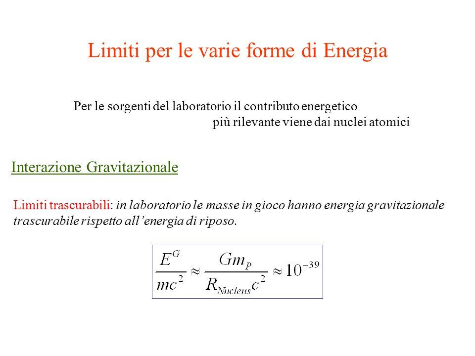 Limiti per le varie forme di Energia Per le sorgenti del laboratorio il contributo energetico più rilevante viene dai nuclei atomici Interazione Gravitazionale Limiti trascurabili: in laboratorio le masse in gioco hanno energia gravitazionale trascurabile rispetto all'energia di riposo.