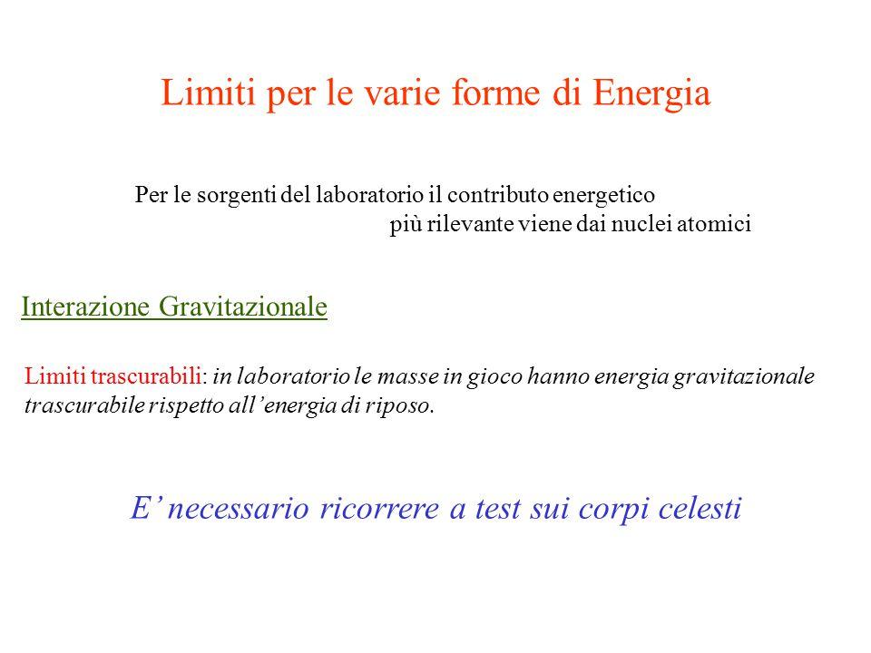Limiti per le varie forme di Energia Per le sorgenti del laboratorio il contributo energetico più rilevante viene dai nuclei atomici Interazione Gravi