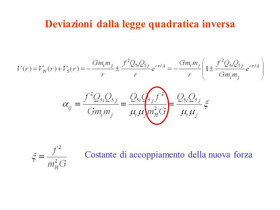 Deviazioni dalla legge quadratica inversa Costante di accoppiamento della nuova forza
