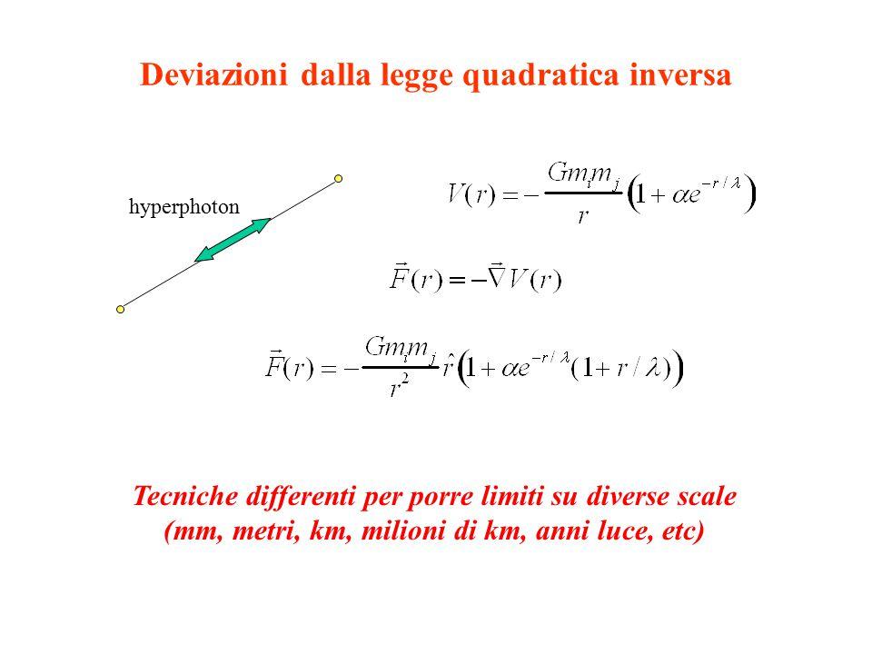 Deviazioni dalla legge quadratica inversa hyperphoton Tecniche differenti per porre limiti su diverse scale (mm, metri, km, milioni di km, anni luce, etc)