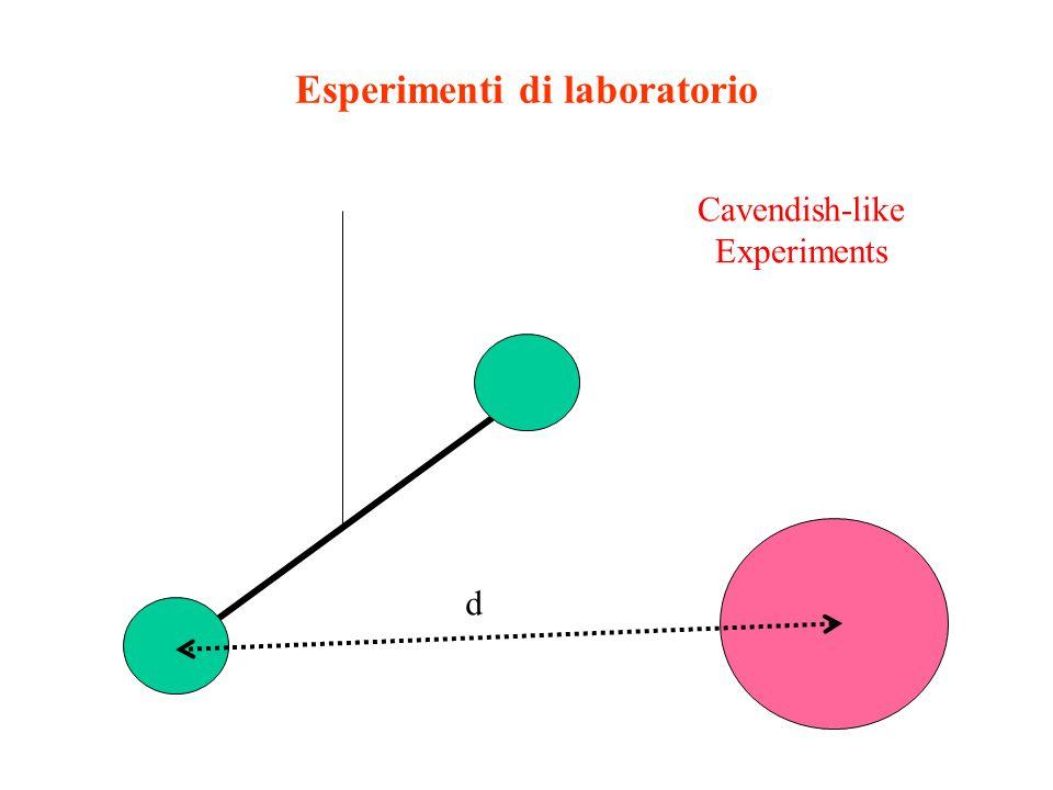 Esperimenti di laboratorio Cavendish-like Experiments d